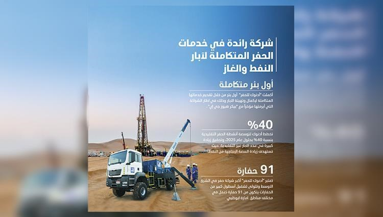 ADNOC Drilling Company completes the first well with