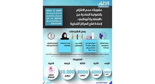 «اقتصادية أبوظبي» تحث المراكز التجارية على الالتزام بالإجراءات الاحترازية